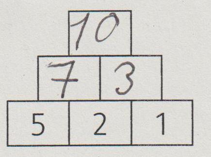 3er-Zahlenmauer mit den Basissteinen 5, 2 und 1. Die Zahlenmauer wurde vollständig ausgefüllt. Deckstein: 10.