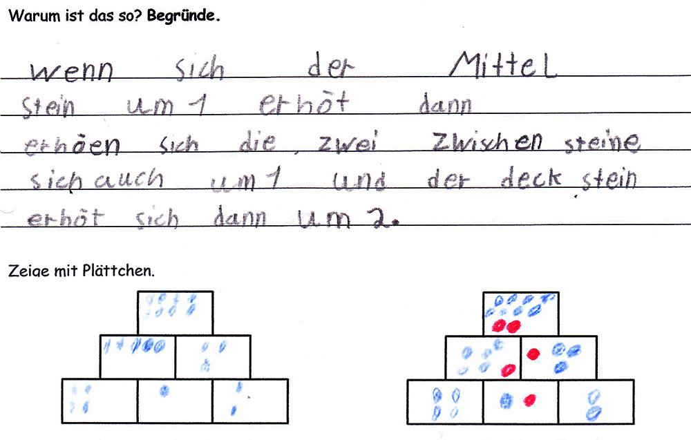 Gemütlich Klasse 9 Akademische Mathe Arbeitsblatt Zeitgenössisch ...