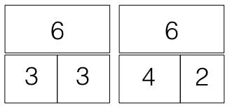 Beziehungen zwischen Zahlen   Mathe inklusiv mit PIKAS
