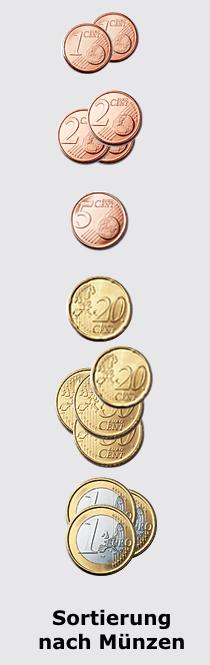 Größenvorstellungen Im Bereich Geldwerte Mathe Inklusiv Mit Pikas