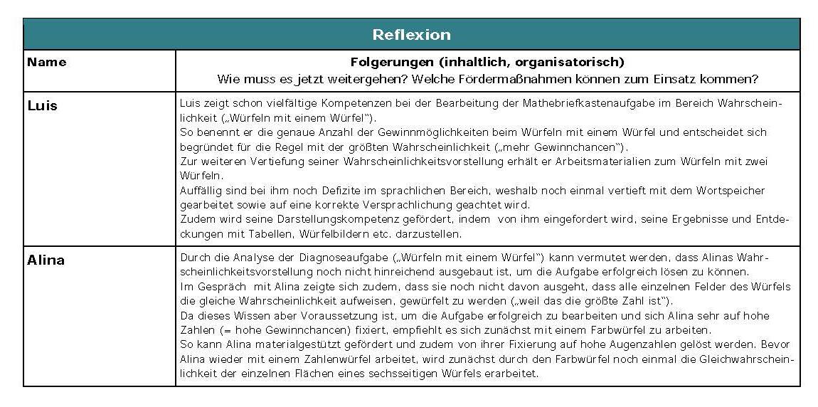 Groß Wahrscheinlichkeitsregeln Arbeitsblatt Zeitgenössisch - Super ...